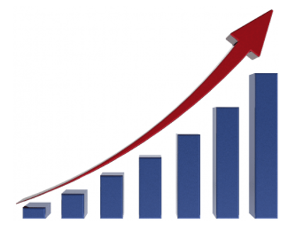 Graph showing growth